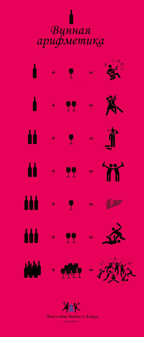 Wine Arithmetic - Wine Pictograms - Пиктограммы на тему Вино, Новый год, праздник - Винная арифметика от Беаты и Алекса